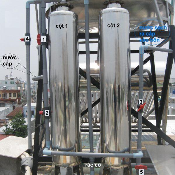 hệ thống xử lý nước sinh hoạt